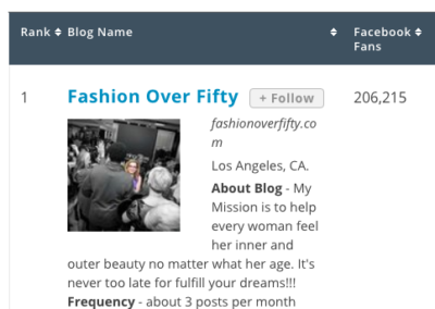 "Fashion Over Fifty #1 on Feedspot's ""Websites for Fifty Plus Women"" List"