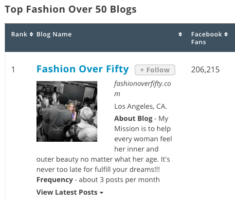 """Fashion Over Fifty #1 on Feedspot's """"Websites for Fifty Plus Women"""" List"""